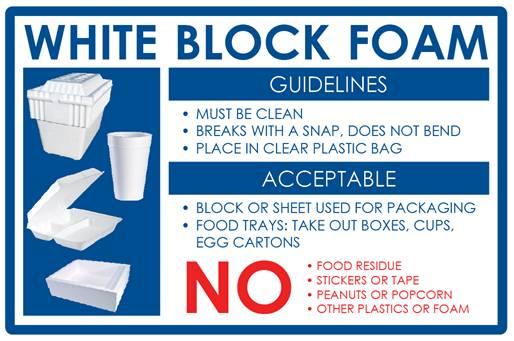 Foam Guidelines